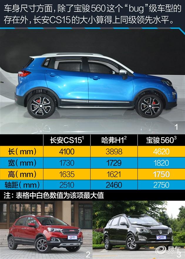 渭南始源汽车 -长安CS15车展实拍图解 同级别车型遭遇最强对手高清图片