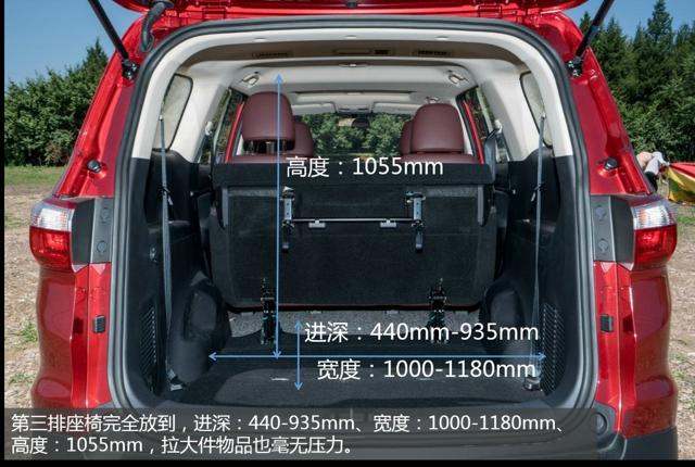 在空间上,349l-3882l的多变行李箱空间,比同级别车多出132l以上,足以